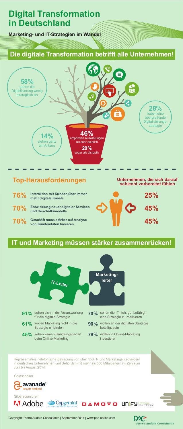 Digital Transformation in Deutschland Marketing- und IT-Strategien im Wandel Repräsentative, telefonische Befragung von üb...