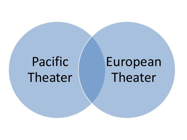 Pacific   EuropeanTheater     Theater