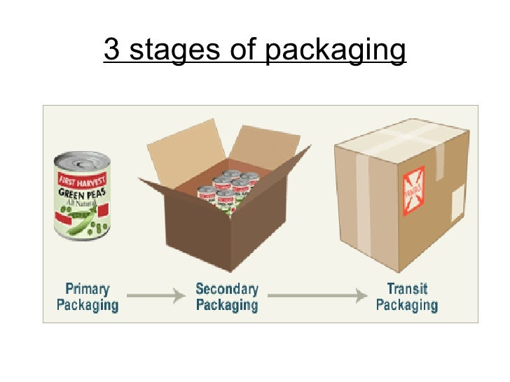 importance of food packaging pdf