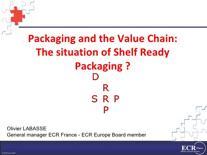 Packaging and the Value Chain: The situation of Shelf Ready Packaging ? Olivier LABASSE  General manager ECR France - ECR ...
