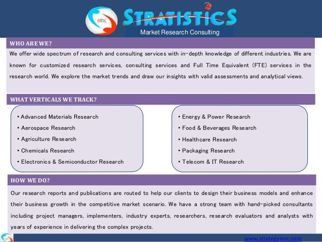 how to find clients for market research