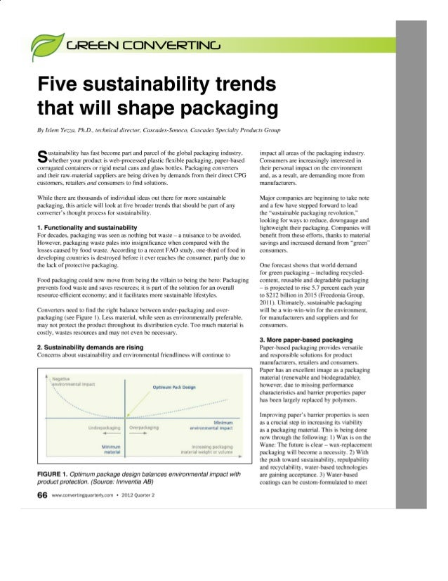 Five sustainability trends that will shape packaging