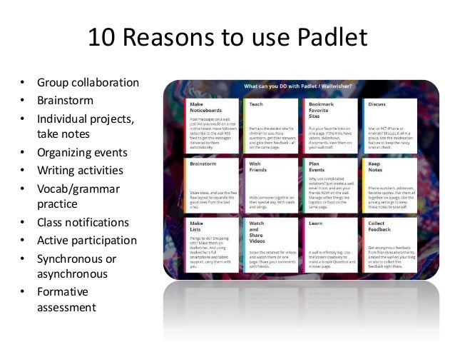 How to Use Padlet
