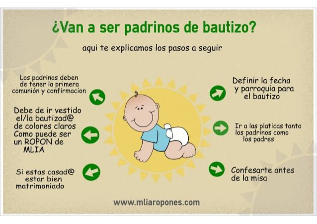 Frases bautizo padrinos - Imagui