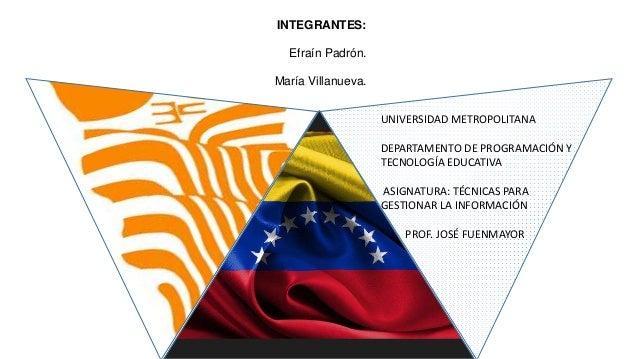 UNIVERSIDAD METROPOLITANA DEPARTAMENTO DE PROGRAMACIÓN Y TECNOLOGÍA EDUCATIVA ASIGNATURA: TÉCNICAS PARA GESTIONAR LA INFOR...