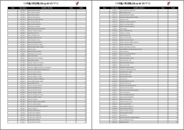 Padron Elecciones 2013 - Damas Sexo  Num. Socio  Apellido y Nombre  Padron Elecciones 2013 - Damas Mesa  Orden  Sexo  Num....