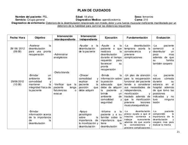 """Baño General Del Paciente En Regadera:proceso atencion enfermeria """"apendicectomia"""""""