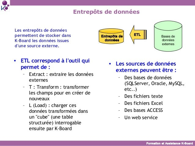 Formation et Assistance K-Board Entrepôts de données Bases de données externes Entrepôts de données ETL Les entrepôts de d...