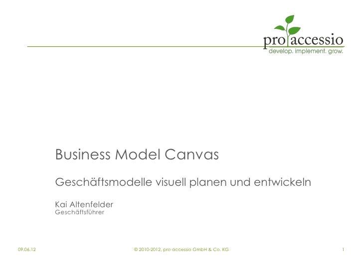 Business Model Canvas           Geschäftsmodelle visuell planen und entwickeln           Kai Altenfelder           Geschäf...