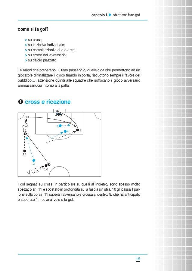 capitolo I u obiettivo: fare gol  come si fa gol? > su cross; > su iniziativa individuale; > su combinazioni a due o a tre...