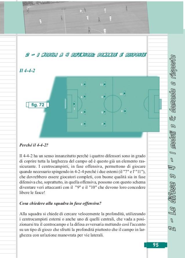 Visentini V6_Allenatore di calcio - Mirco Visentini 11/02/13 13.13 Pagina 95               2 - I MODULI A 4 DIFENSORI: DOM...