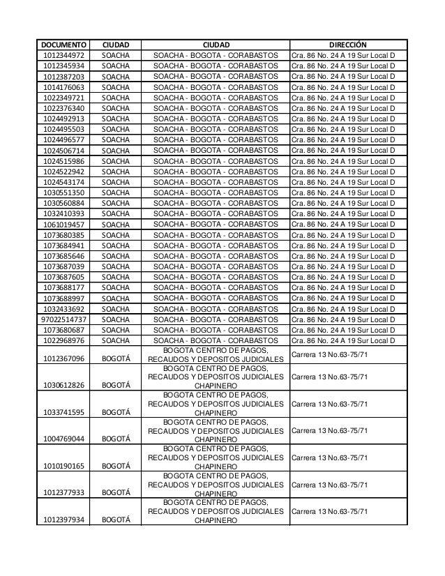DOCUMENTO CIUDAD CIUDAD DIRECCIÓN 1012344972 SOACHA SOACHA - BOGOTA - CORABASTOS Cra. 86 No. 24 A 19 Sur Local D 101234593...