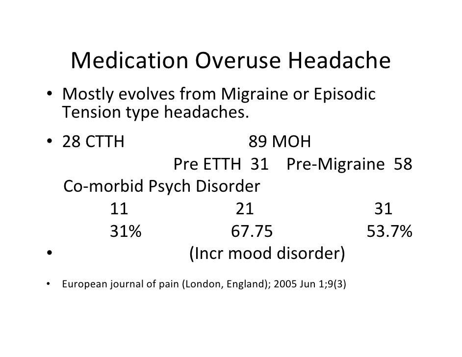 Tension Headache Brain Tension Type Headaches