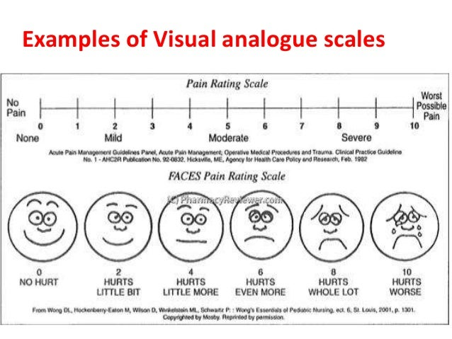 Module 3 pain for Vas scale pain