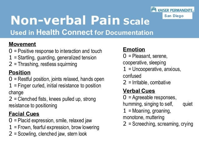 Verbal pain scales
