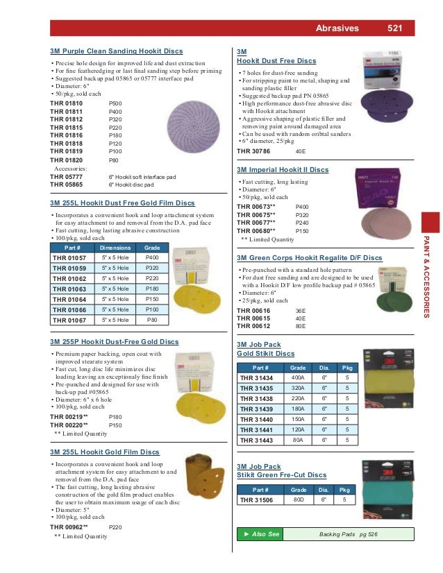 8 Paint Amp Accessories