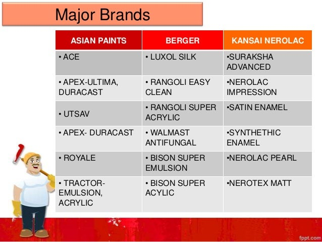 the paints industry and asian paints Asian paints india's biggest brand with widest reach stp segment caters to all segments with brand royale aimed at premium segment and rest at mass market.