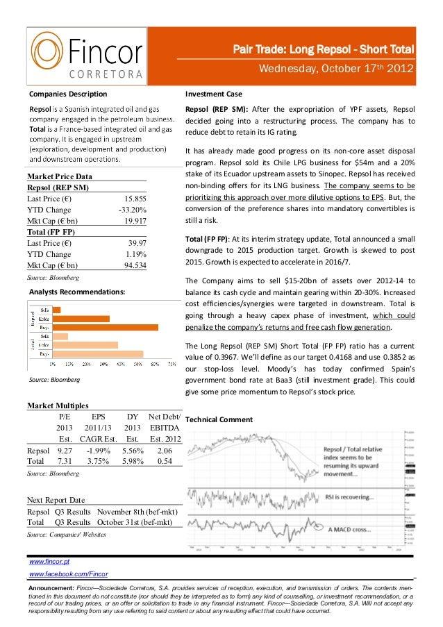 Pair Trade: Long Repsol - Short Total                                                                                     ...