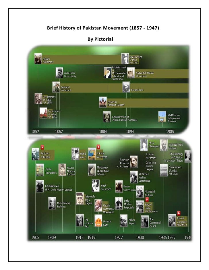 Brief History of Pakistan Movement (1857 - 1947)                 By Pictorial