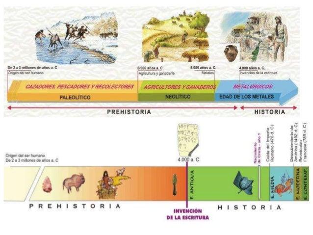 Resultado de imagen de imagenes del paleolitico neolitico y edad de los metales