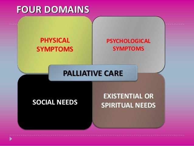 physical and psychological domains of palliative care Were a measure assessing more than one domain and a target population of   palliative care (physical, psychological and spiritual dimensions), and how many .