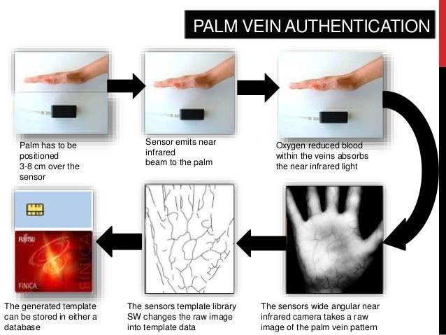 PalmSecure® F-Pro Suite