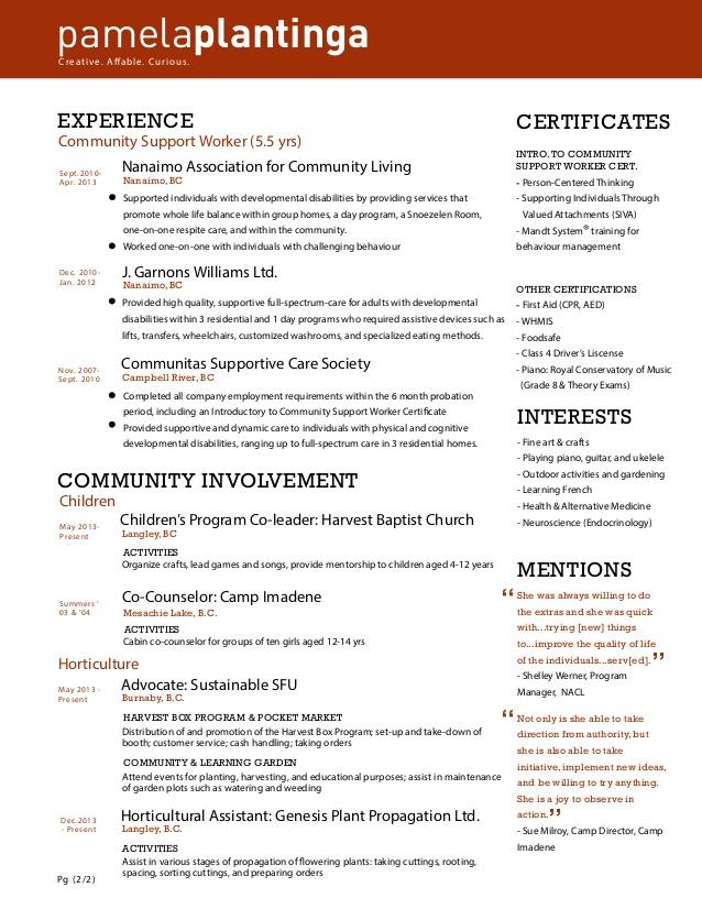 Surrey Resume Services | Find Resume Services in Surrey, BC