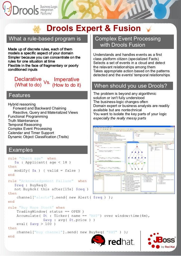 Drools & jBPM Info Sheet