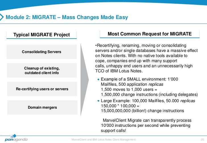IBM Cognos Business Intelligence V101 Handbook