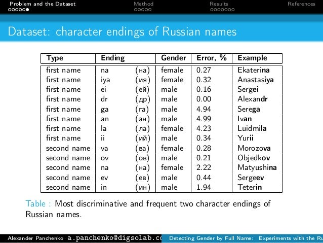 Language Name Russian 13