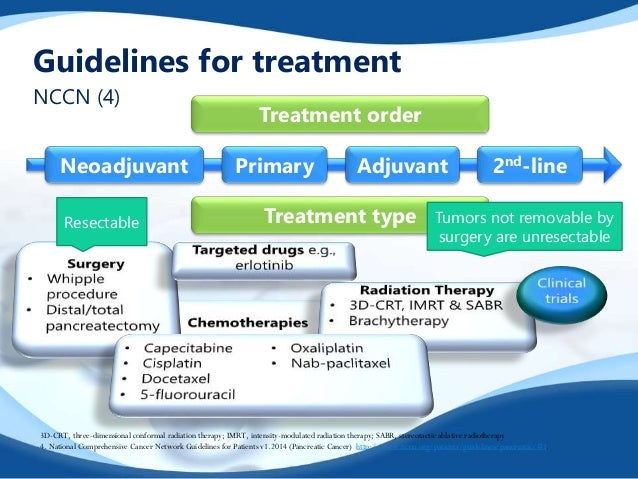 Image Result For Cancer Treatment Research Journal