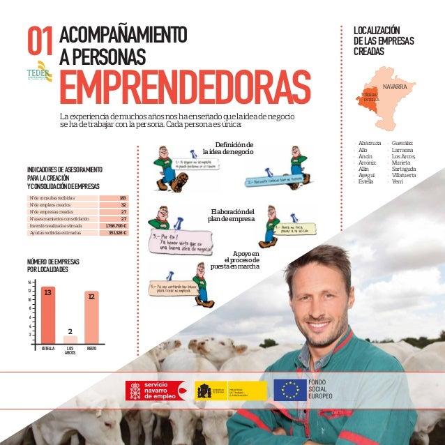 01  LOCALIZACIÓN DE LAS EMPRESAS CREADAS  ACOMPAÑAMIENTO A PERSONAS  EMPRENDEDORAS  NAVARRA TIERRA ESTELLA  La experiencia...