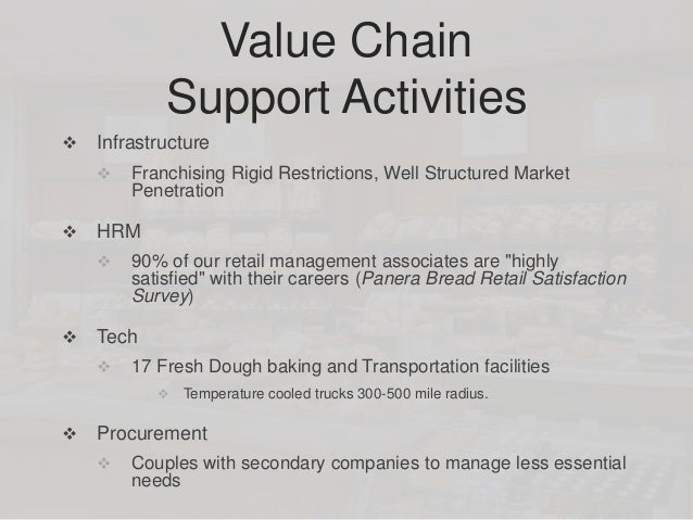 panera bread value chain 3what are the primary components of panera bread's value chain.