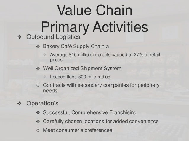 porter s 5 forces on panera bread case study Porter's five forces and organization this case study identified many strengths panera bread porter's five forces and other variables in panera bread.