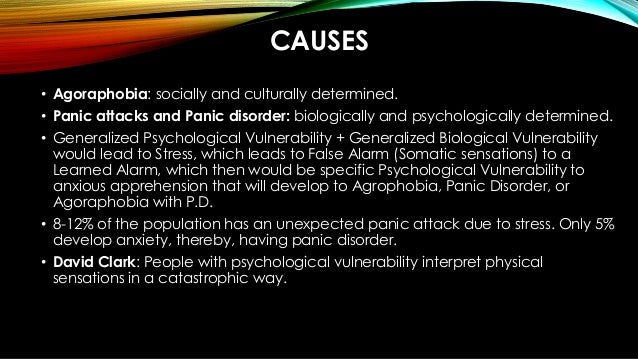lexapro for panic disorder with agoraphobia