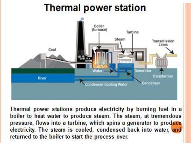 deaerator in thermal power plant pdf