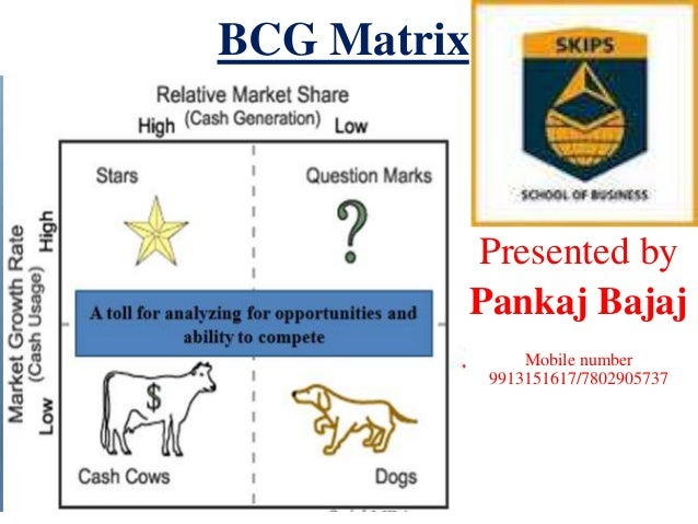 BCG Matrix  Presented by Pankaj Bajaj Mobile number 9913151617/7802905737