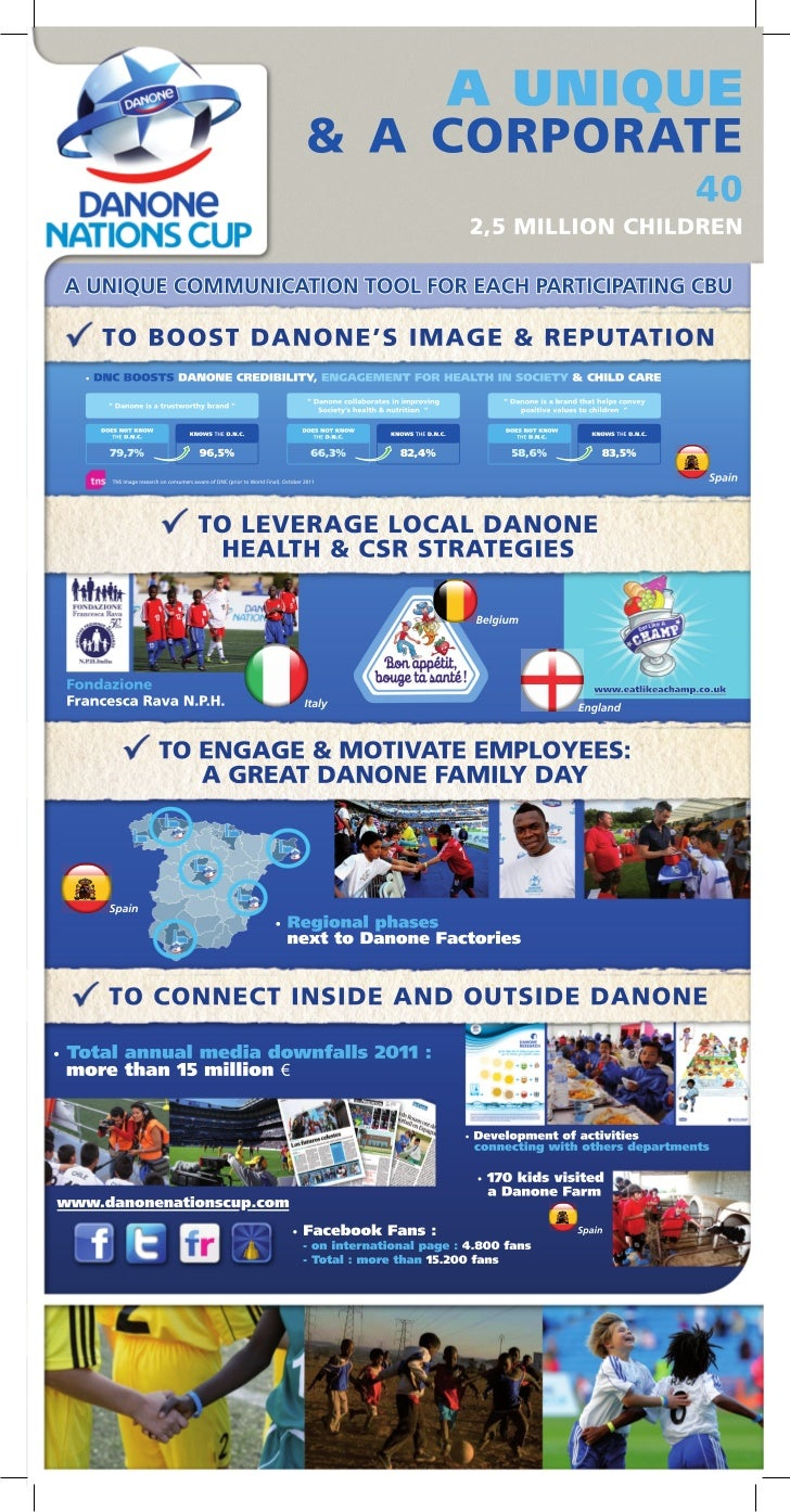 DNC unique world cup for kids and corporate communication tool