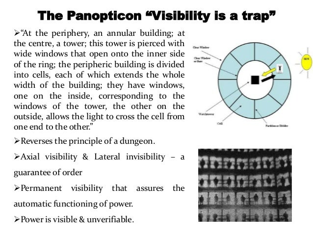 michel foucault panopticism summary Foucaultinfo michel foucault discipline & punish (1975), panopticism iii discipline 3 panopticism from discipline & punish: the birth of the prison (ny: vintage books 1995) pp 195-228 translated from the.