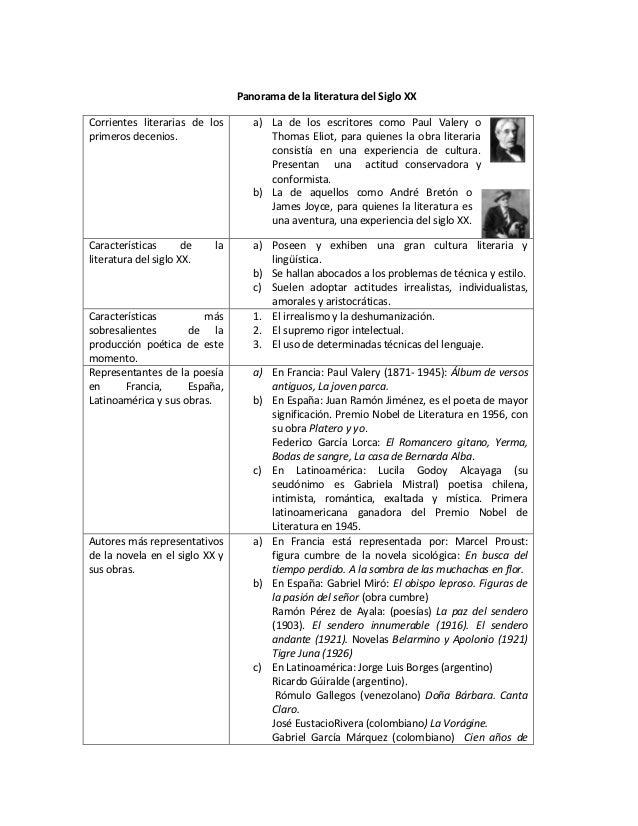 Panorama de la literatura del Siglo XXCorrientes literarias de los       a) La de los escritores como Paul Valery oprimero...