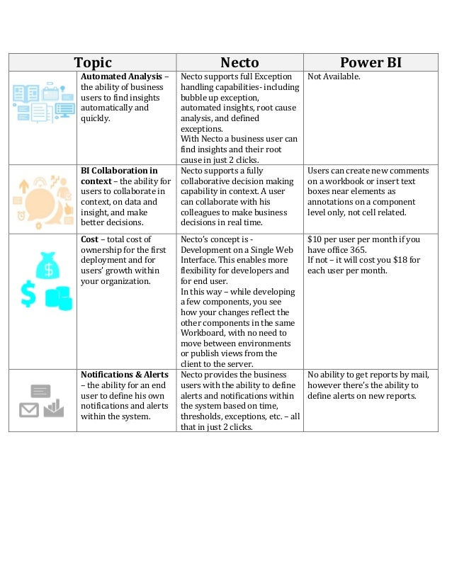 analytical comparison essay topics