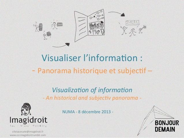 Visualiser  l'informa/on  :      -‐  Panorama  historique  et  subjec/f  –       Visual...