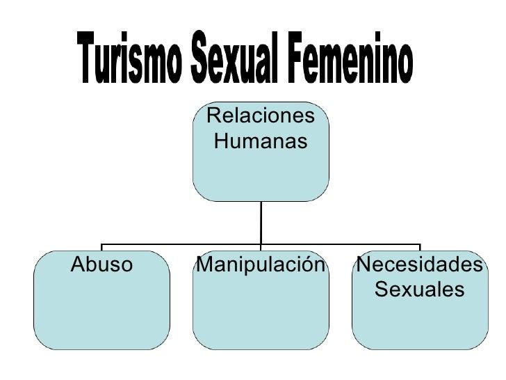 Relaciones Humanas Abuso Manipulación Necesidades Sexuales