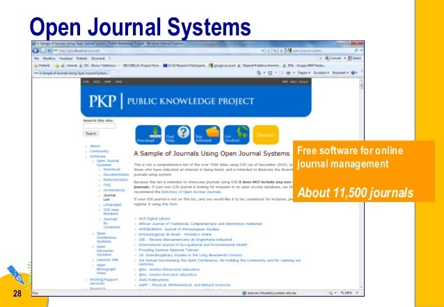 How Do I Start an Online Academic Journal for free?