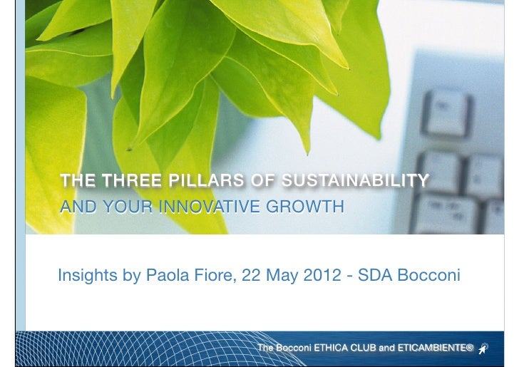 THE THREE PILLARS OF SUSTAINABILITYAND YOUR INNOVATIVE GROWTHInsights by Paola Fiore, 22 May 2012 - SDA Bocconi           ...