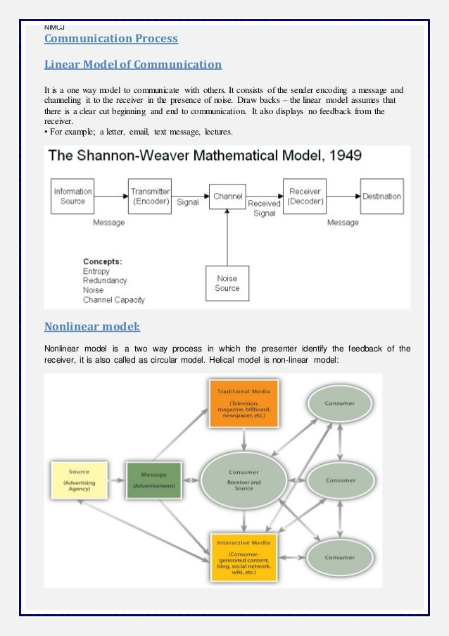 information processing models essay