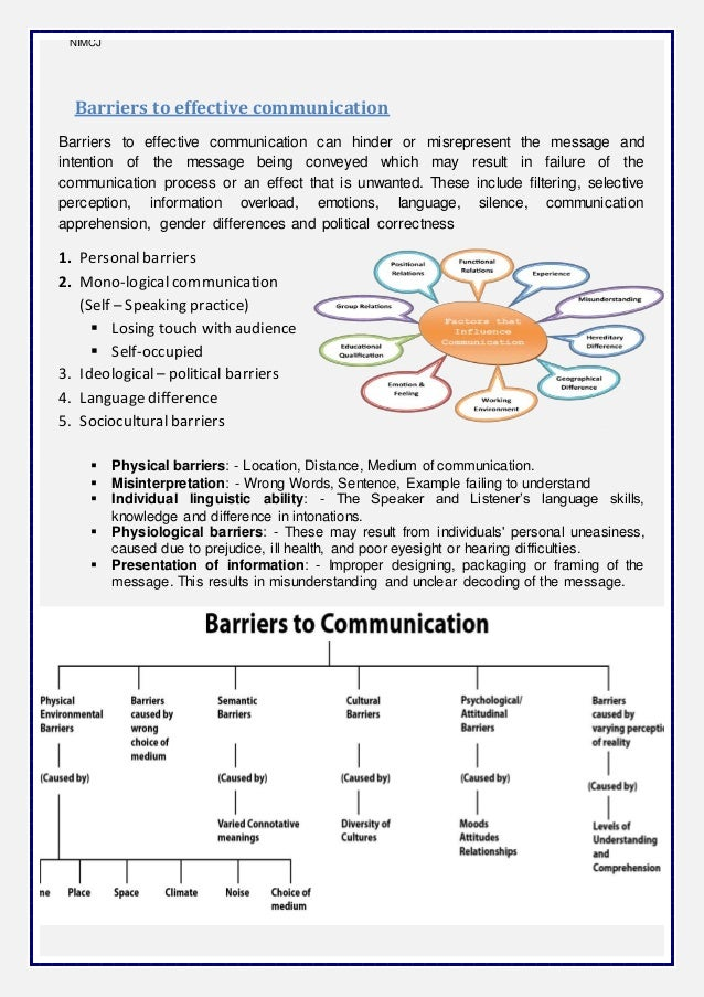 communication an organisations essay Example research paper on poor organizational communication: executive summary broadways production limited has failed over the five-years of its operations to compete with similar companies in the market in the endeavor to identify the root of the problem, i conducted a study that narrowed.