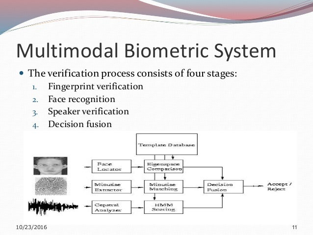 """multimodal biometrics thesis Biometric authentication based identity is playing vital role in securing most  for  multimodal biometric authentication"""" (phd thesis), madrid: universidad."""