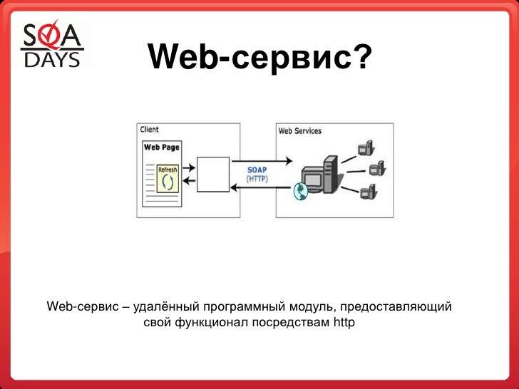 тестирование веб сервисов