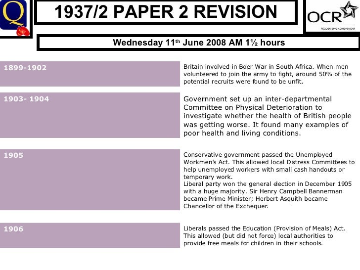 1937/2 PAPER 2 REVISION Wednesday 11 th  June 2008 AM 1½ hours Britain involved in Boer War in South Africa. When men volu...